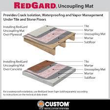 redgard 54 sq ft 39 4 in x 16 5 ft uncoupling mat membrane