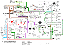 wiring diagrams for cars wiring diagrams collections automotive wiring diagram labeled nilza net