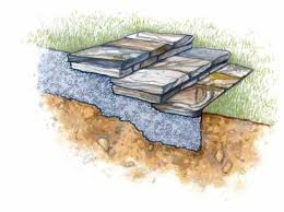 diy stone steps for your garden