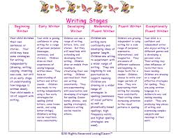 Stages Of Writing Development Chart Emergent Writing Stages