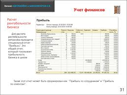 Хеликс Автомойка и Шиномонтаж презентация онлайн Хеликс АВТОМОЙКА и ШИНОМОНТАЖ 2 0 Учет финансов Расчет рентабельности бизнеса Для расчета рентабельности автомойки выводится специальный отчет