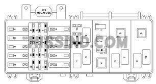 Fuse Diagram For 2000 Ford Explorer Box Location For