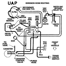 1977 chevy 350 vacuum diagram