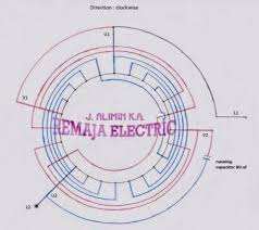 2014 electrical winding wiring diagrams description single layer winding phase single volt 220 rpm 2800 hp 3 number of pole 2 no of slots 24