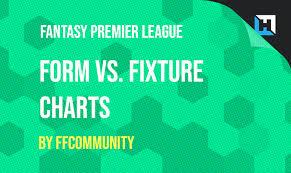 Fpl Chart Fpl Form Vs Fixture Charts Gameweek 12 Fantasy Football Hub