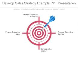 Develop Sales Strategy Example Ppt Presentation Powerpoint Templates