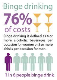 Drinking Eagleson Issues-evan Social - Binge