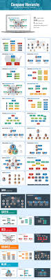 Organizational Chart And Hierarchy Keynote Template Keynote
