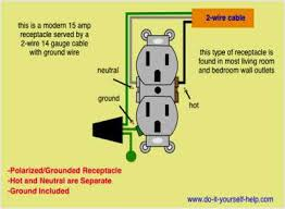 220 volt outlet wiring diagram wiring diagrams