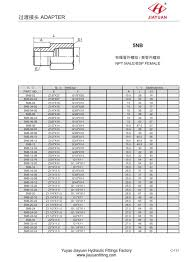 Npt Fittings Chart China Custom Npt Male Bsp Female Fittings Manufacturers