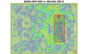 Barcelona Tactics Positioning Possession Pressure Define