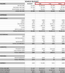 Yearly Budget Worksheet Barca Fontanacountryinn Com