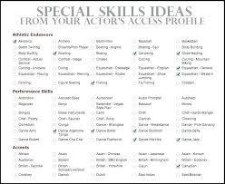 Skill Set Resume Skill Set Resume Samples Skill Set Synonym Resume