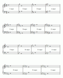 Dolmetsch Online Music Theory Online Key Signatures And