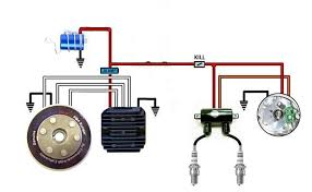 not running backfire puffing gas through carbs on start up wiring diagram jpg