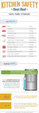 Food Storage Times Top 25 Best Food Safety Standards Ideas On Pinterest Food
