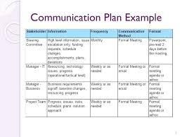 Project Ent Communication Plan Template Sample Plans