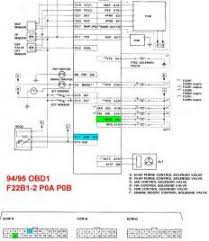 watch more like honda civic ecu diagram obd1 honda wiring diagram wiring schematics and diagrams