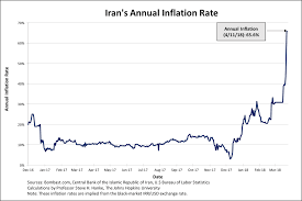 Iranian Rial To Usd Currency Exchange Rates