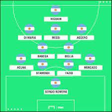 2018 Dünya Kupası'na gidecek takımları tanıyalım: Arjantin hangi grupta?  Arjantin'in Dünya Kupası kadrosu, Lionel Messi, Agüero, Di Maria, Dybala,  Higuain, Arjantin'in maçları ne zaman, hangi kanalda?