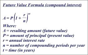 Compound Interest Calculator Online Math Interest Equations The