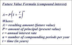 Compound Interest Calculator Online Math Interest Equations The