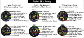 trailer wiring diagrams etrailer com 6 way wiring diagrams for gm seat 7 way trailer diagram