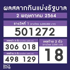 Backbone MCOT - ไหนใครเศรษฐีใหม่ รายงานตัวหน่อยยยย😁 ผลสลากกินแบ่งรัฐบาล งวดวันที่  2 พฤษภาคม 2564 รางวัลที่ 1 501272 รางวัลข้างเคียง 501271 501273 เลขท้าย 2  ตัว 18 เลขหน้า 3 ตัว 306 018 เลขท้าย 3 ตัว 498 129 #หวย #ตรวจหวย #