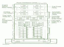 1997 jeep grand cherokee fuse box diagram wiring diagrams 1997 jeep cherokee fuse box diagram at 1997 Jeep Grand Cherokee Fuse Box Diagram