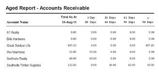 Aged Accounts Receivable Accounts Receivable Aged Reporting For Accounts Receivable