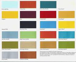 Problem Solving Maaco Paint Chart Automobile Paint Colors
