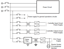 image gallery of plc panel wiring diagrams
