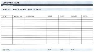 Monthly And Yearly Budget Template Annual Operating Budget For Small Businesses Company Annual
