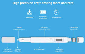 Review Of Xiaomi Mi Tds Water Quality Tester Pen Richard