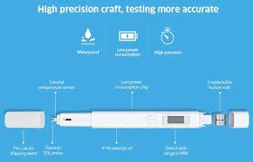 Zero Water Tds Chart Review Of Xiaomi Mi Tds Water Quality Tester Pen Richard