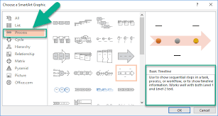 Timeline On Ppt How To Make A Timeline In Powerpoint Present Better