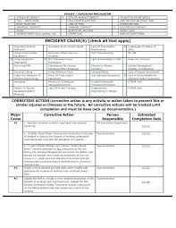 Post Incident Review Report Template Analysis Alanhall Co
