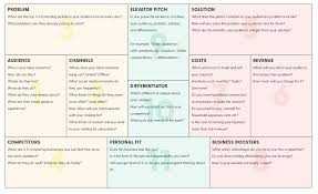 Basic Business Plan Template How To Create A Simple Business Plan On One Page Plus A