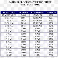 24hr Conversion Chart Free Clock Template Png Images Clock Template Transparent