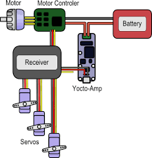 similiar wiring schematic electric plane keywords the plane wiring diagram