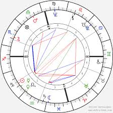 Elvis Presley Birth Chart Elvis Presley Birth Chart Horoscope Date Of Birth Astro