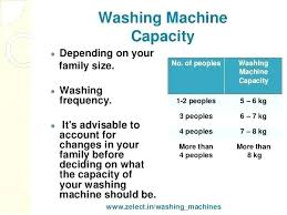 Washing Machine Sizes Chart Washing Machine Load Size Chart Haban Com Co