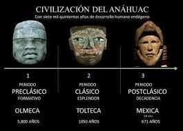 3 EDUCAPSULAS. NUESTRA HISTORIA ANCESTRAL