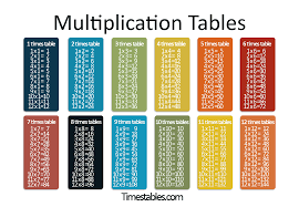 Big Times Table Chart Multiplication Tables With Times Tables Games