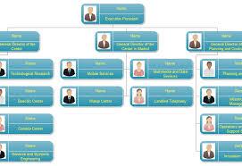 Organizational Chart Hamidreza Talebi
