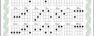 Blank Ukulele Chord Chart Printable Printable Blank Ukulele Chord Chart Accomplice Music