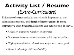 How To List Activities On Resume 1080 Player