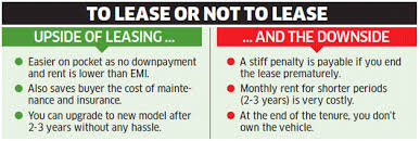 Car Leasing Leasing A Car Vs Buying Vs Subscription