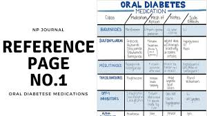 Type 1 Diabetes Vs Type 2 Diabetes Comparison Chart Oral Diabetes Medication Comparison Chart Np Journal No 1