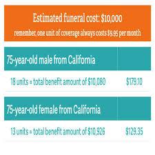 colonial penn insurance life verification reviews health